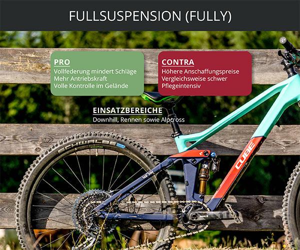 HardtailVSFully Fully - Hardtail oder Fully? Die wichtigsten Punkte zum Kauf eines Mountainbikes