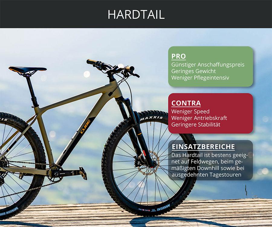 HardtailVSFully Mountainbike 2 - Hardtail oder Fully? Die wichtigsten Punkte zum Kauf eines Mountainbikes