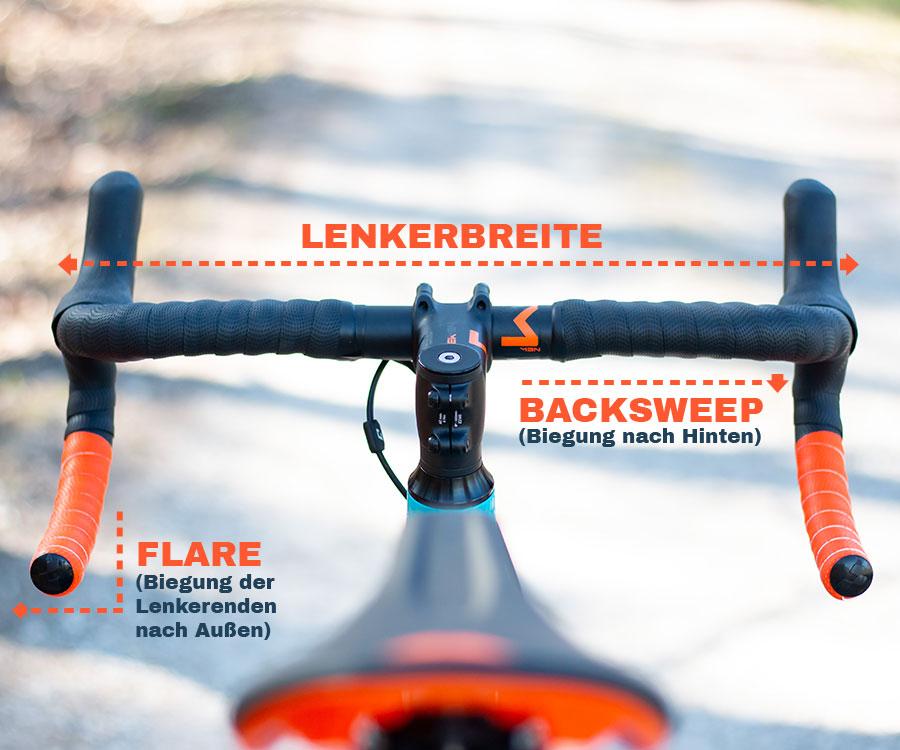 breiteBacksweep - Wie finde ich den richtigen Rennrad-Lenker?