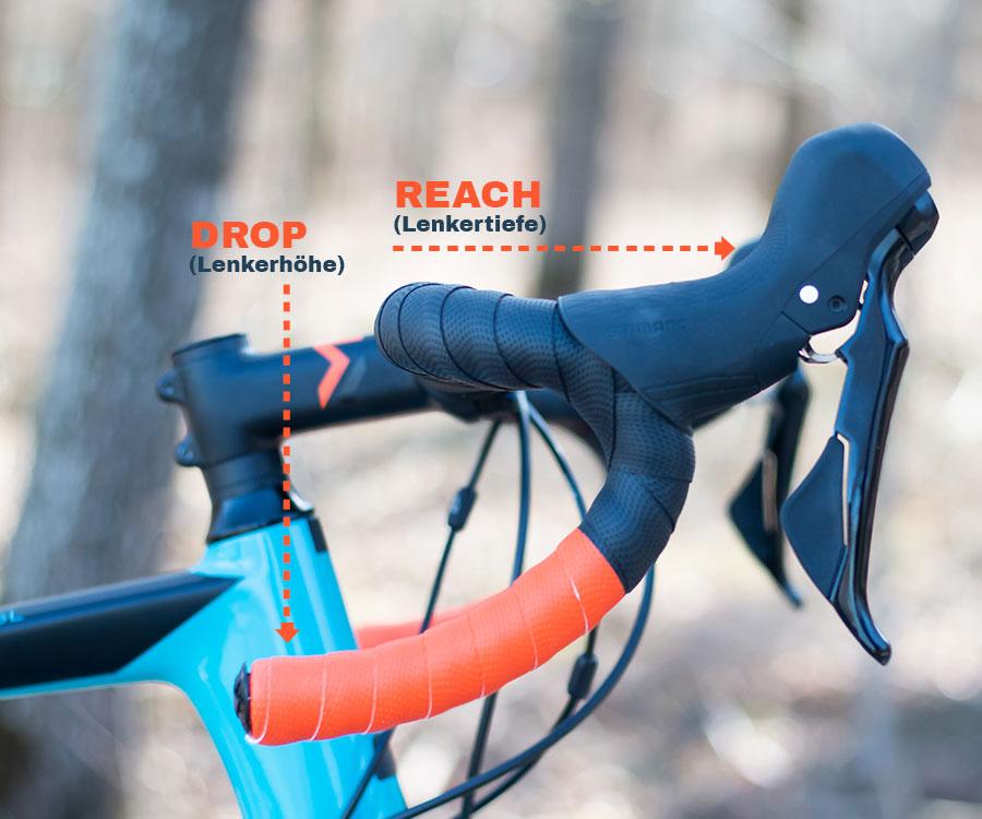 breiteBacksweep002 - Wie finde ich den richtigen Rennrad-Lenker?